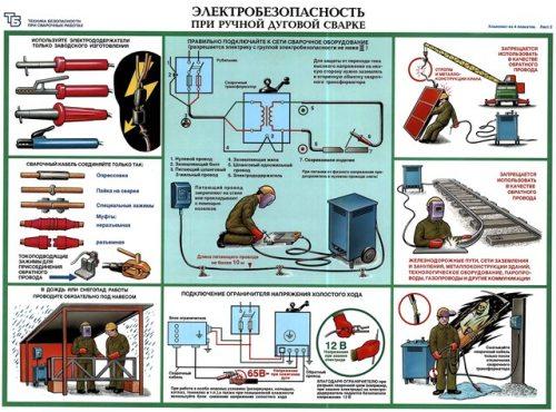 Инструкция По Охране Труда Для Прессовщика-Вулканизаторщика